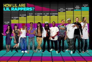 lil rappers
